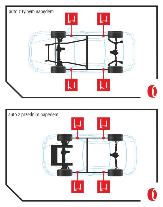 Miejsca podparcia samochodu podnośnikiem dwukolumnowym