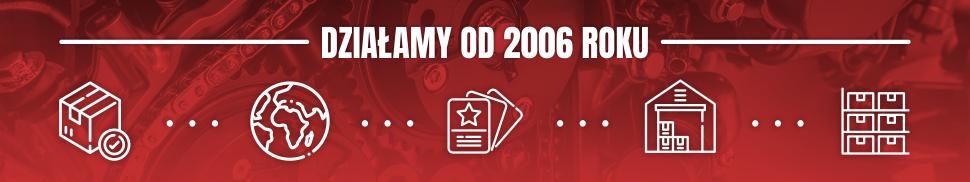 Działamy od 2006 roku!